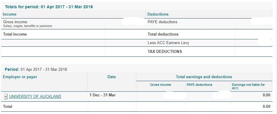 IRD-tax return Nouvelle Zelande